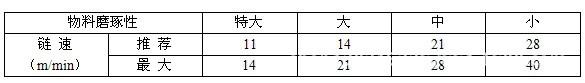 FU型鏈式輸送機|FU輸送機-山東省新泰德誠機械有限公司
