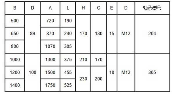 皮带输送机|皮带输送机-山东省新泰德诚机械有限公司