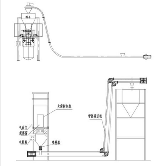 厂家专业生产管链输送机 封闭式管链输送机|管链输送机-山东省新泰德诚机械有限公司